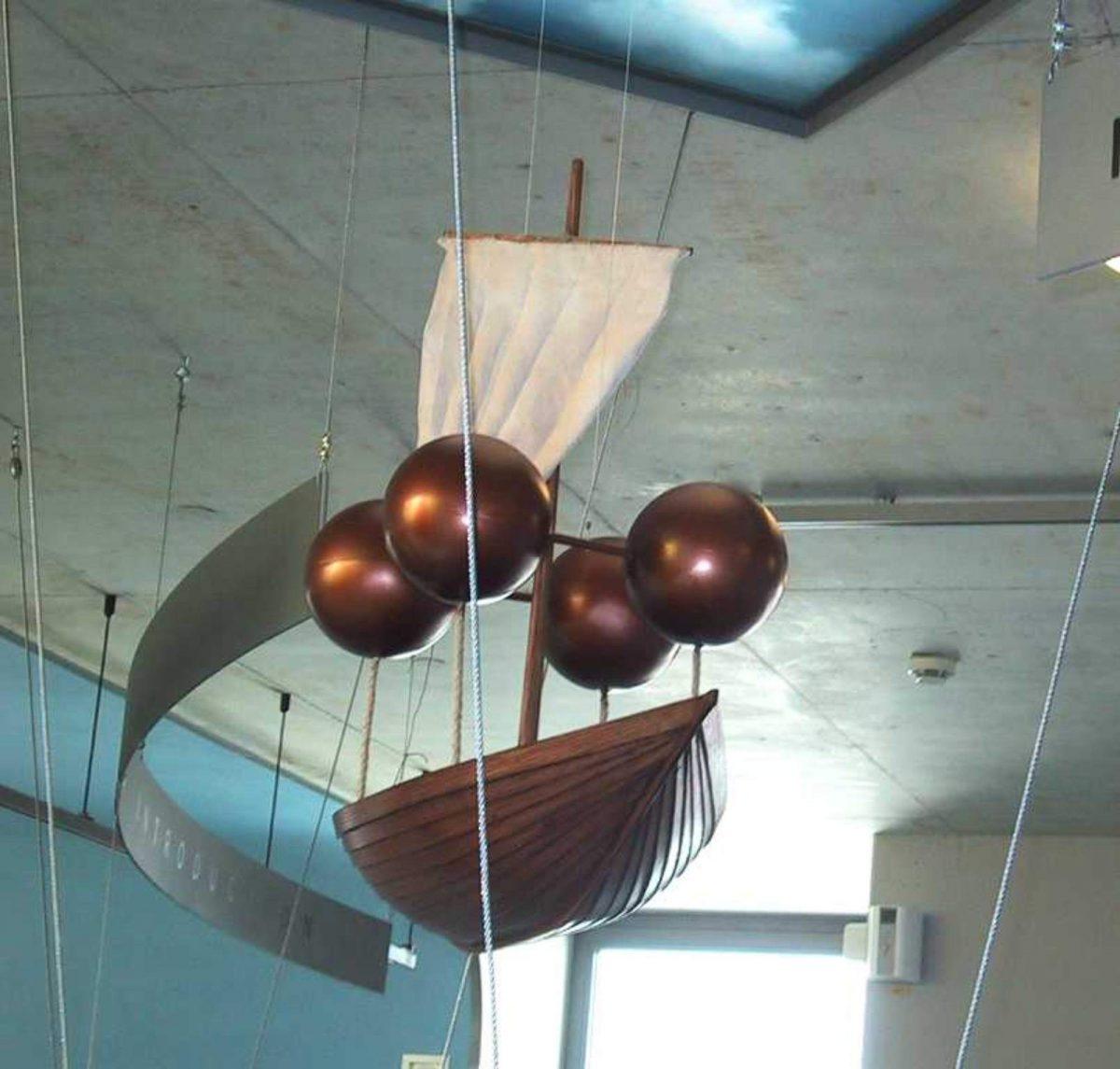 Luftschiff Lana – Ballonmuesum Gersthofen